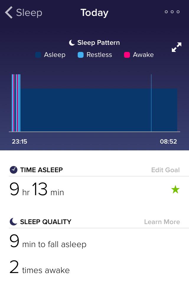 fitbit_sleep