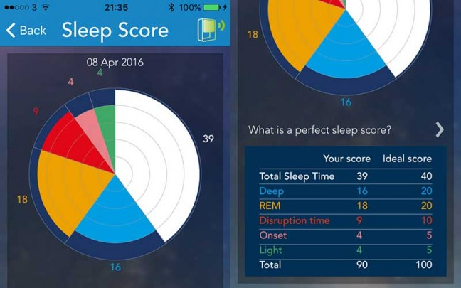 The ResMed S+ accurately tracks sleep cycles, including light, deep and REM sleep.
